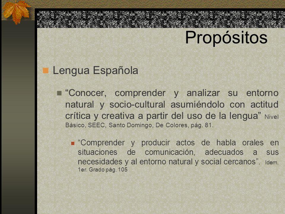 Propósitos Lengua Española