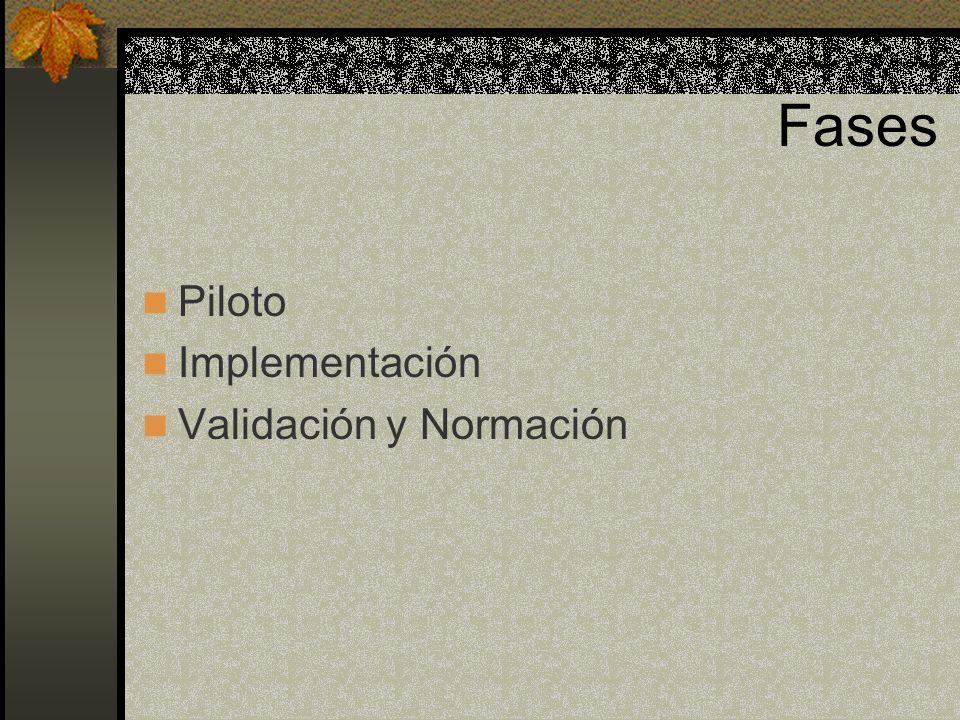 Fases Piloto Implementación Validación y Normación