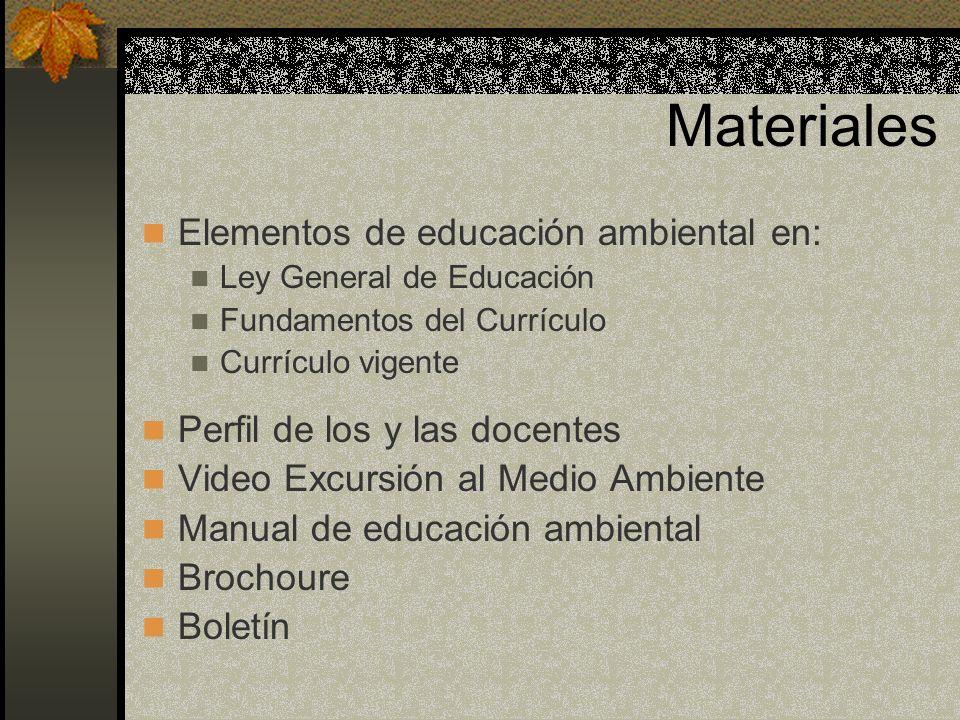 Materiales Elementos de educación ambiental en: