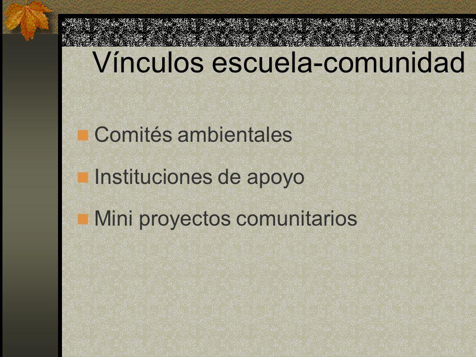 Vínculos escuela-comunidad