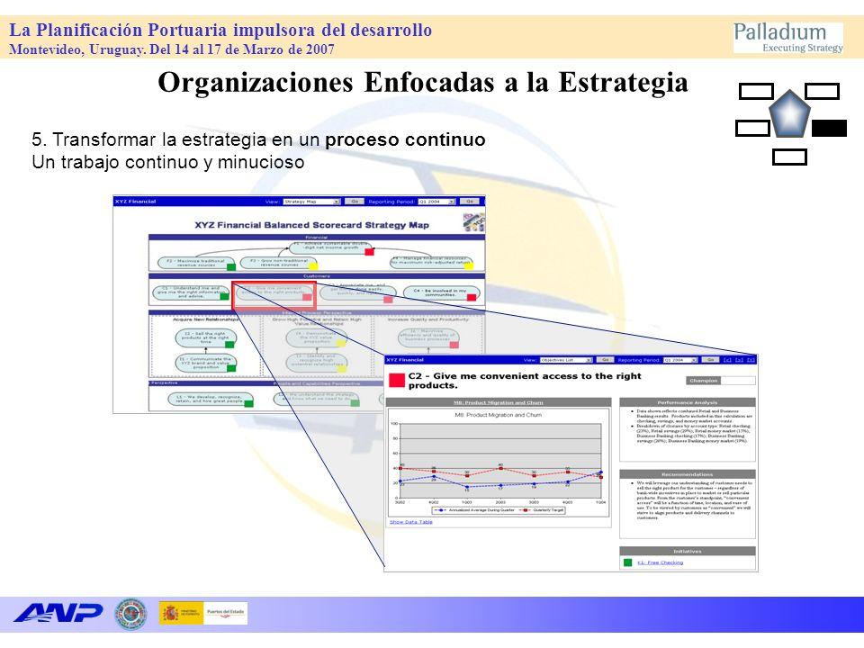 Organizaciones Enfocadas a la Estrategia