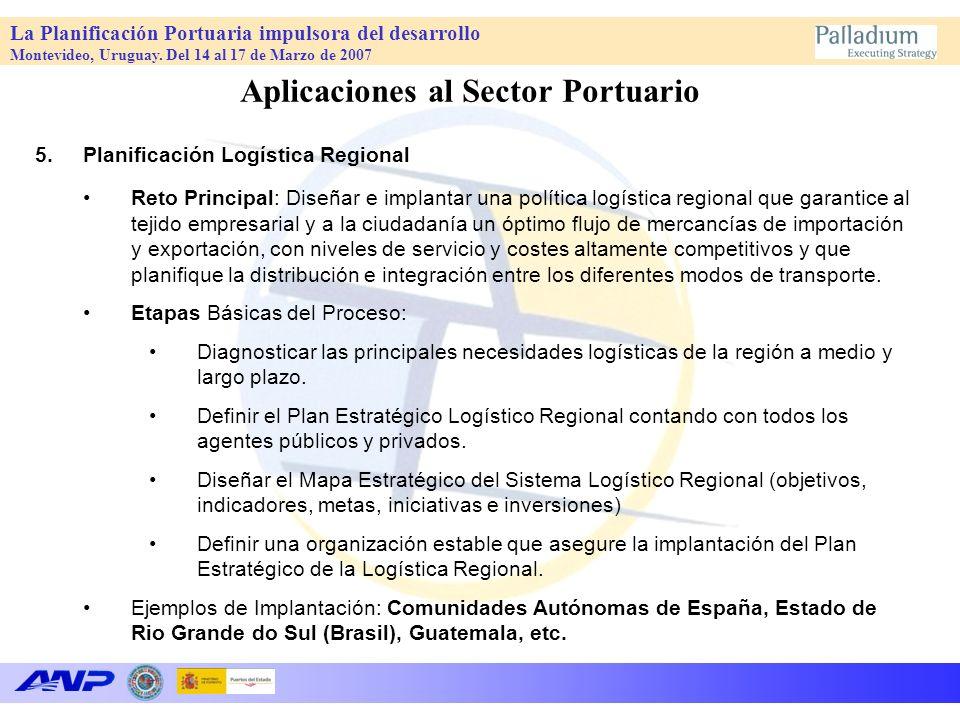 Aplicaciones al Sector Portuario