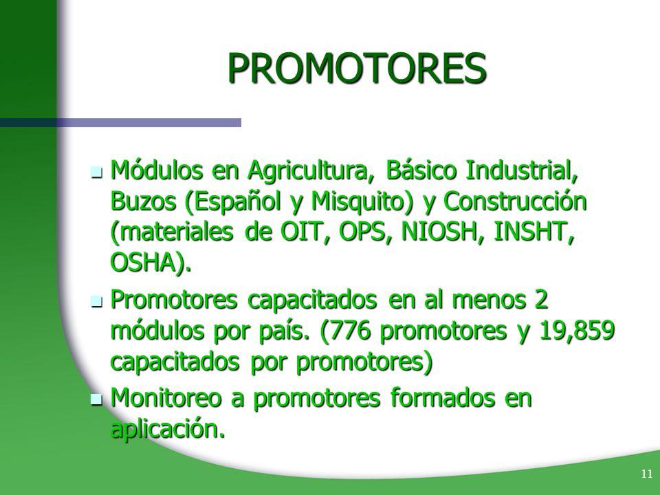 PROMOTORESMódulos en Agricultura, Básico Industrial, Buzos (Español y Misquito) y Construcción (materiales de OIT, OPS, NIOSH, INSHT, OSHA).