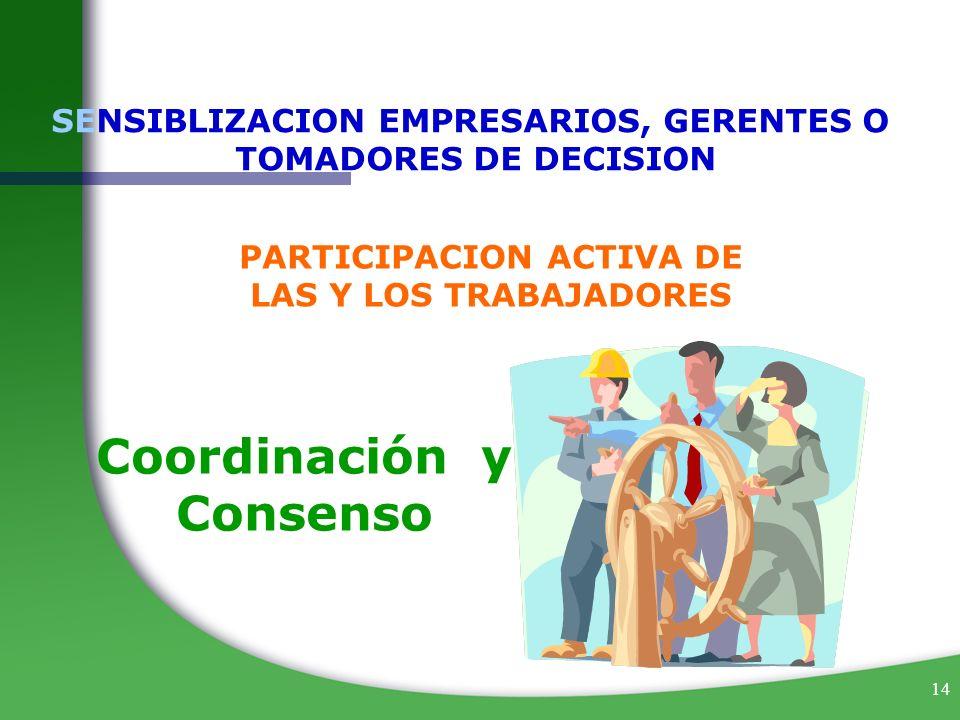Coordinación y Consenso