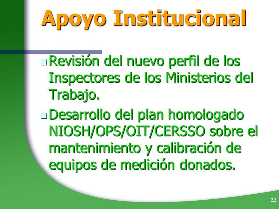 Apoyo InstitucionalRevisión del nuevo perfil de los Inspectores de los Ministerios del Trabajo.