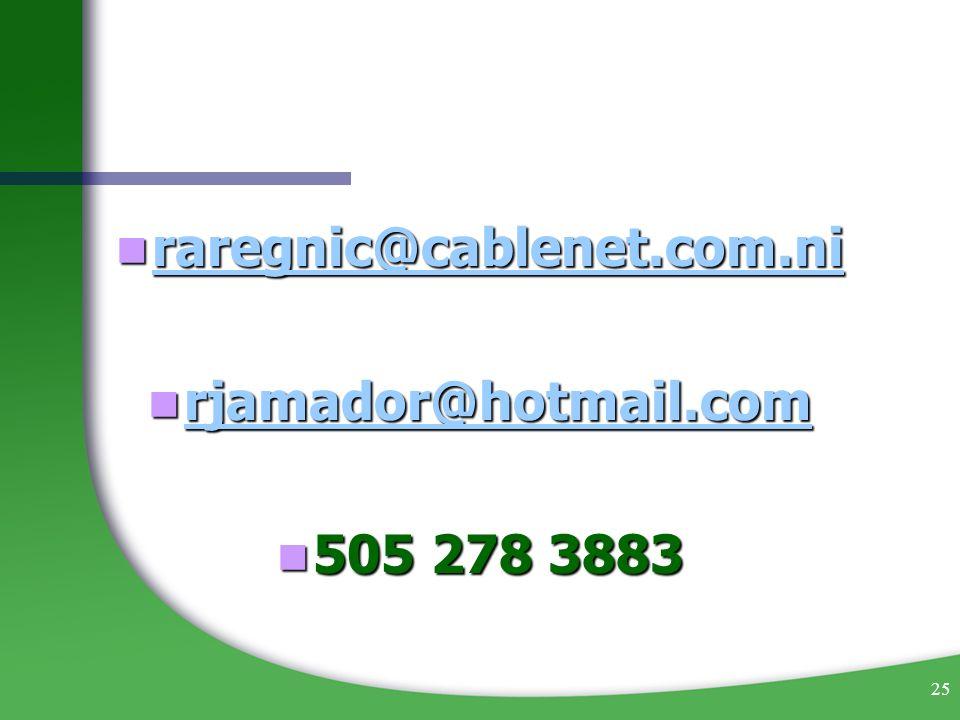 raregnic@cablenet.com.ni rjamador@hotmail.com 505 278 3883