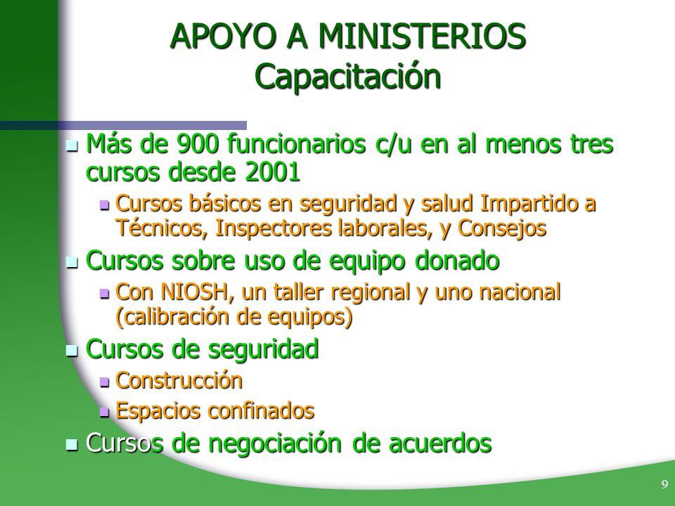 APOYO A MINISTERIOS Capacitación