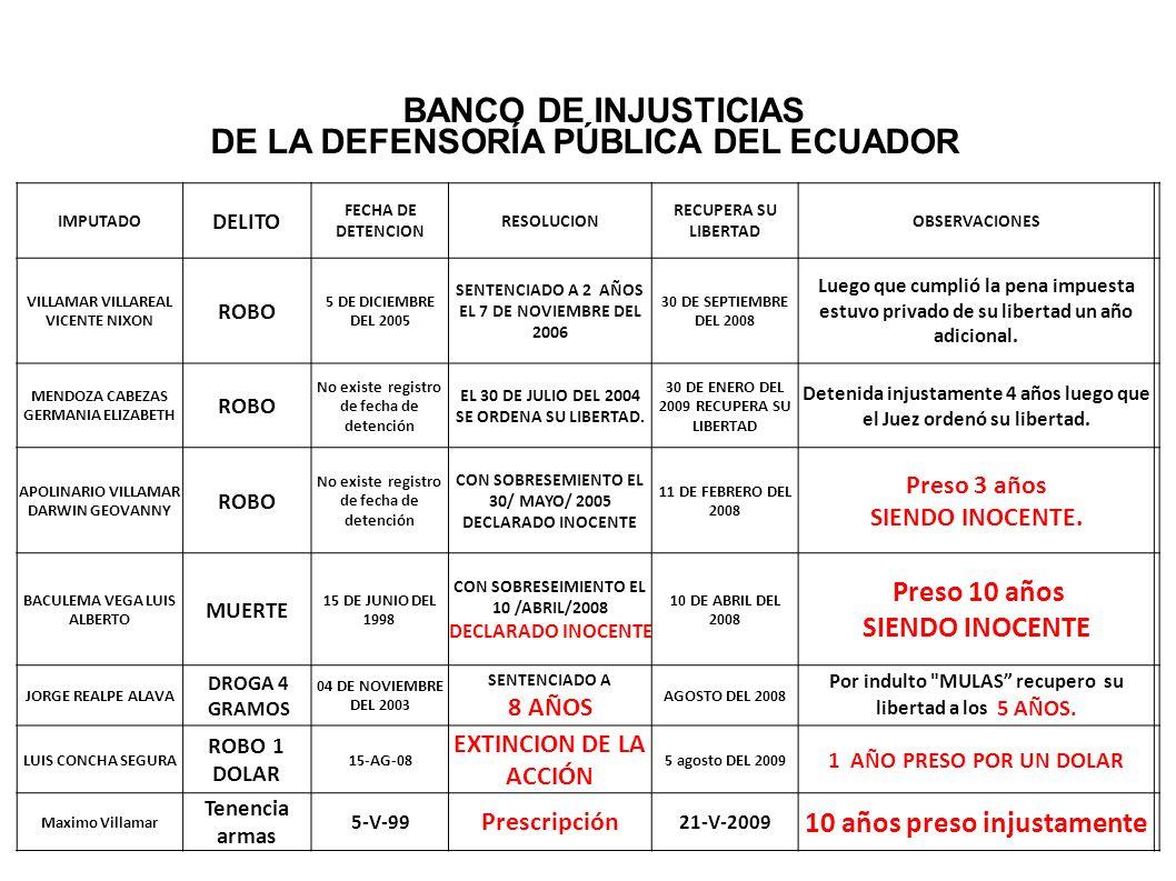 BANCO DE INJUSTICIAS DE LA DEFENSORÍA PÚBLICA DEL ECUADOR
