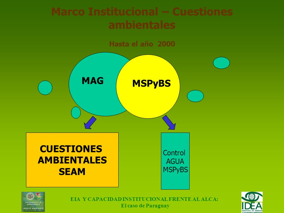 Marco Institucional – Cuestiones ambientales