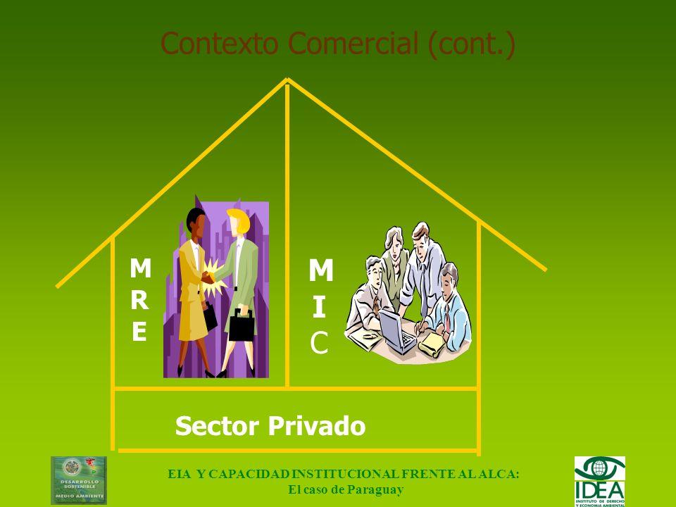 Contexto Comercial (cont.)