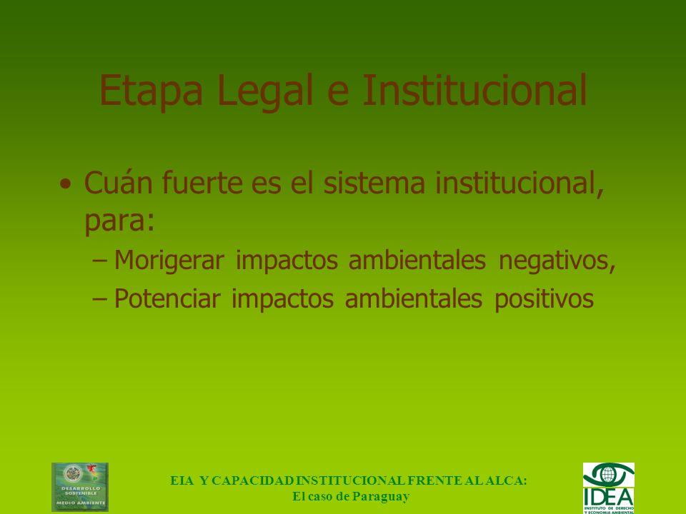 Etapa Legal e Institucional