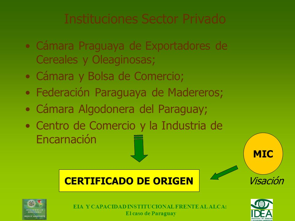 Instituciones Sector Privado