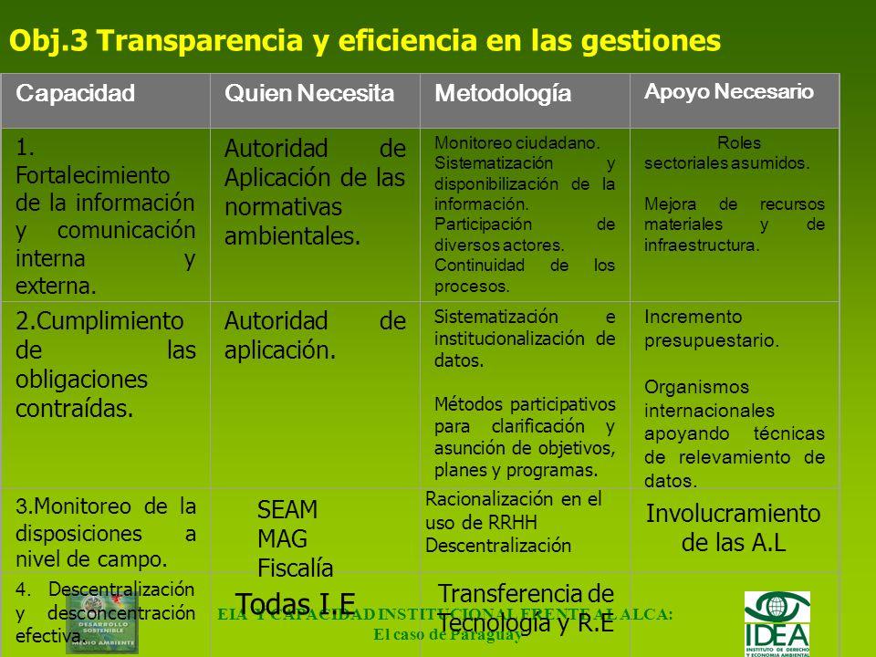 Obj.3 Transparencia y eficiencia en las gestiones