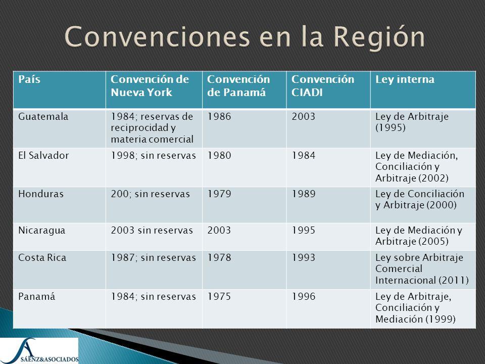 Convenciones en la Región