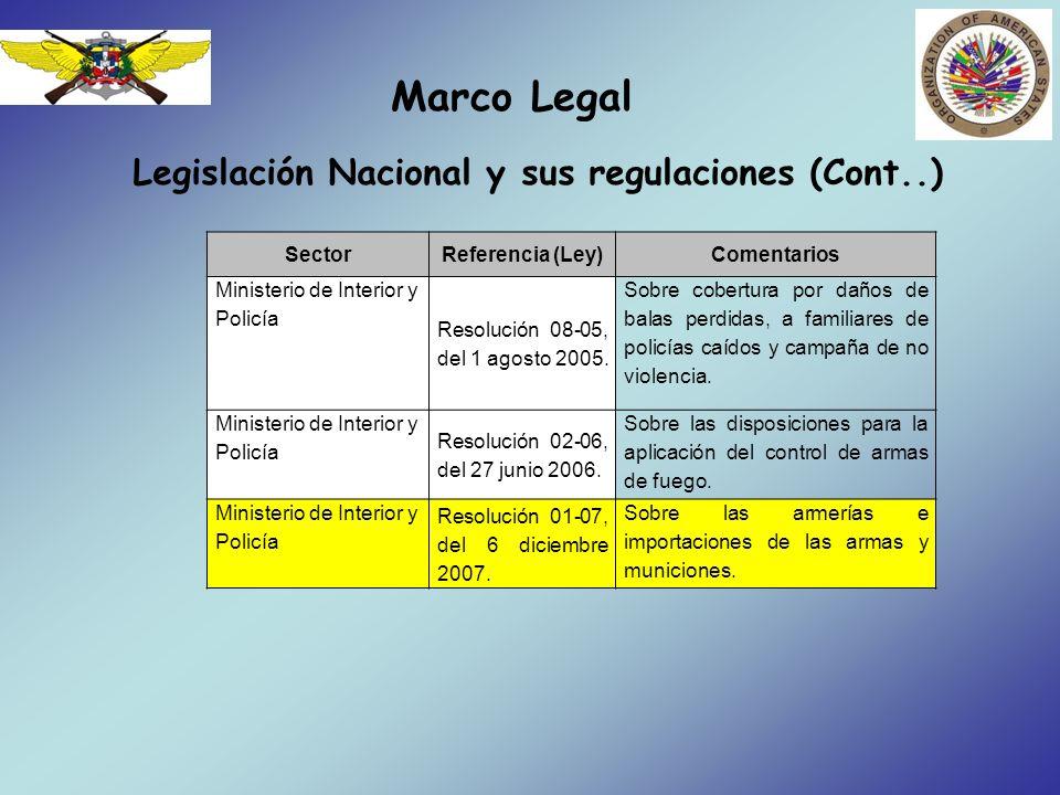 Legislación Nacional y sus regulaciones (Cont..)
