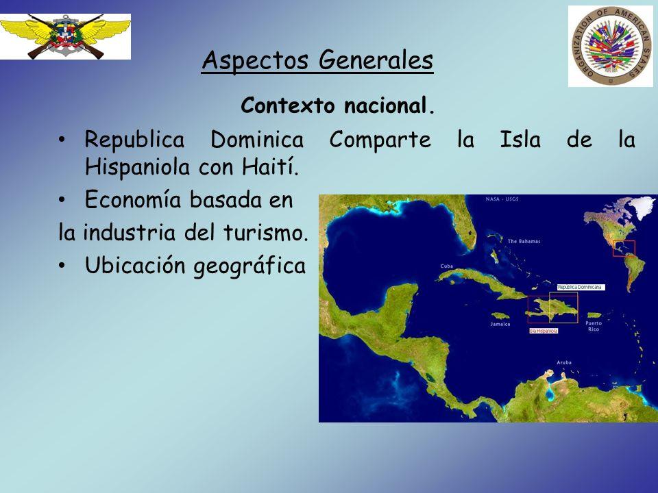 Aspectos Generales Contexto nacional. Republica Dominica Comparte la Isla de la Hispaniola con Haití.