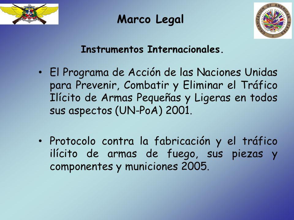 Instrumentos Internacionales.