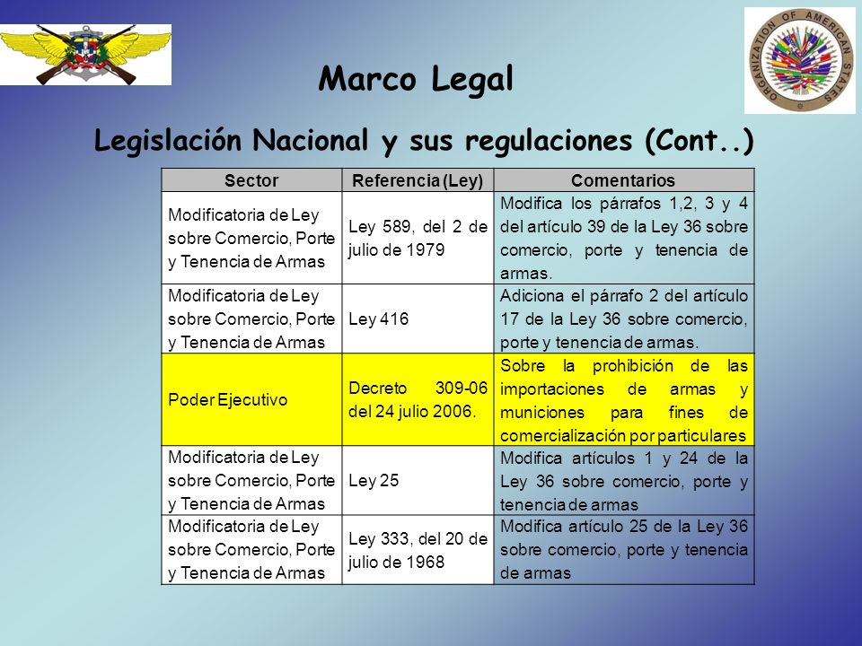 Marco Legal Legislación Nacional y sus regulaciones (Cont..) Sector