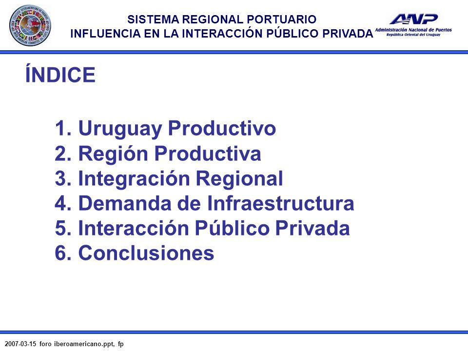 ÍNDICE Uruguay Productivo. Región Productiva. Integración Regional. Demanda de Infraestructura. Interacción Público Privada.