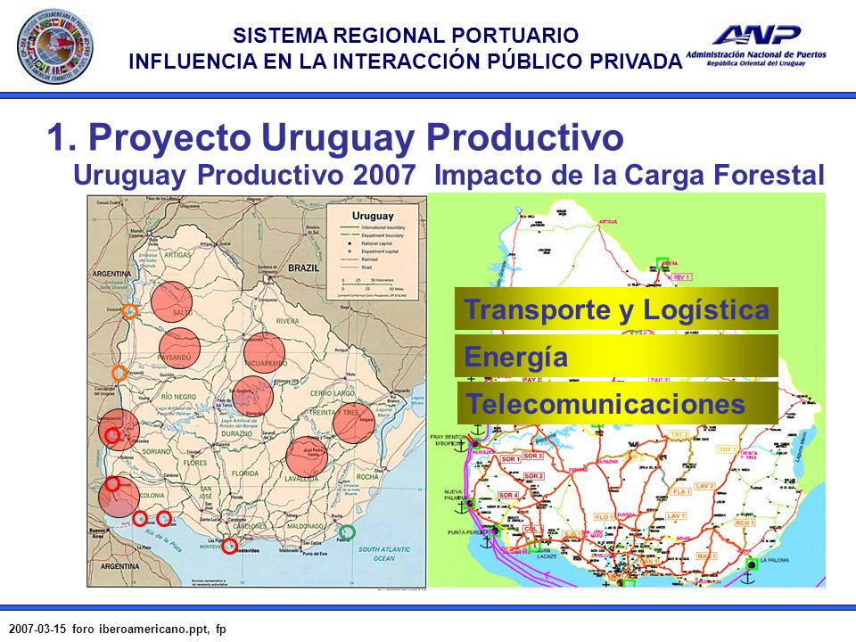 1. Proyecto Uruguay Productivo