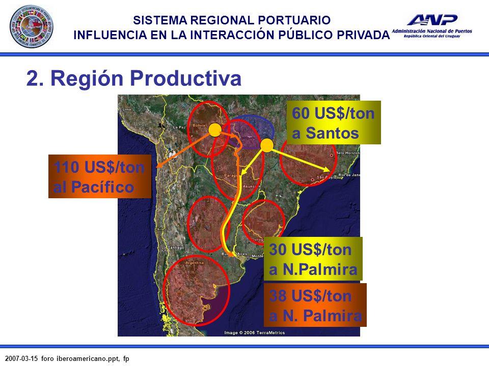 2. Región Productiva 60 US$/ton a Santos 110 US$/ton al Pacífico