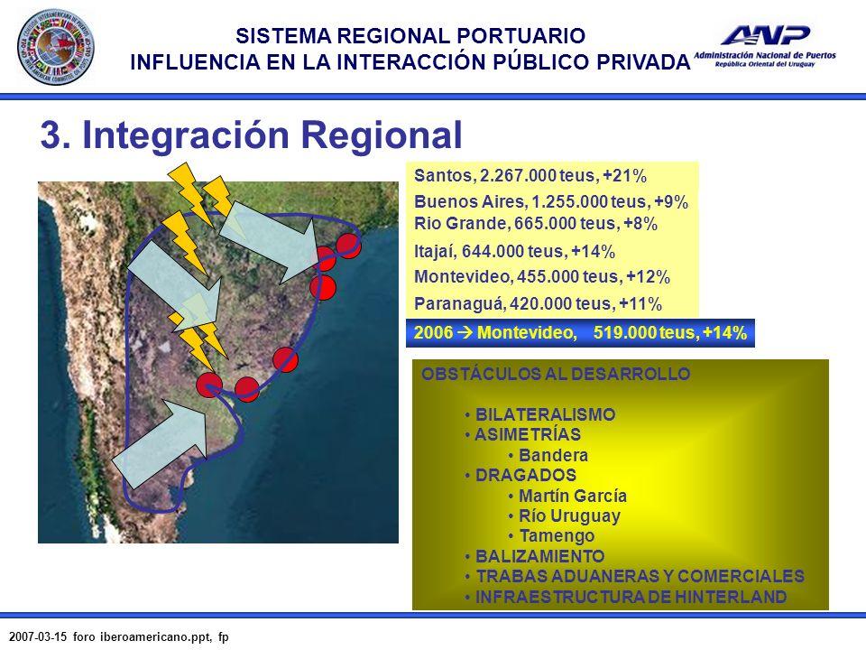 3. Integración Regional Santos, 2.267.000 teus, +21%