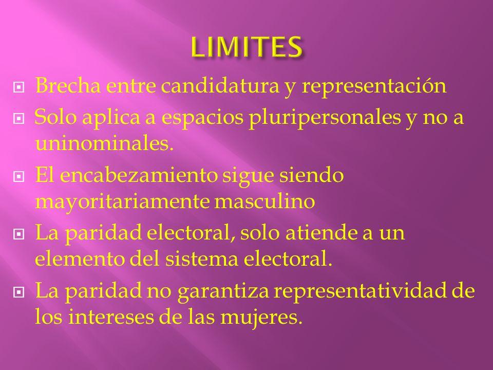 LIMITES Brecha entre candidatura y representación