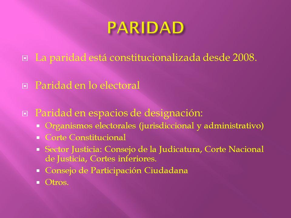 PARIDAD La paridad está constitucionalizada desde 2008.