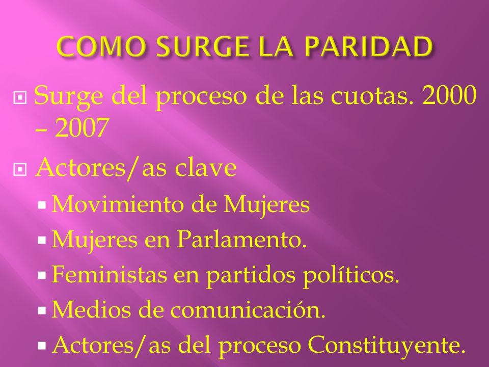 COMO SURGE LA PARIDAD Surge del proceso de las cuotas. 2000 – 2007