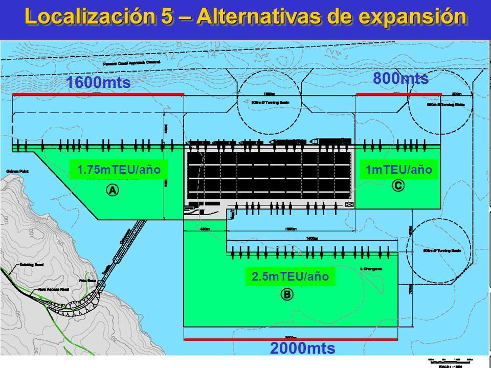 Localización 5 – Alternativas de expansión