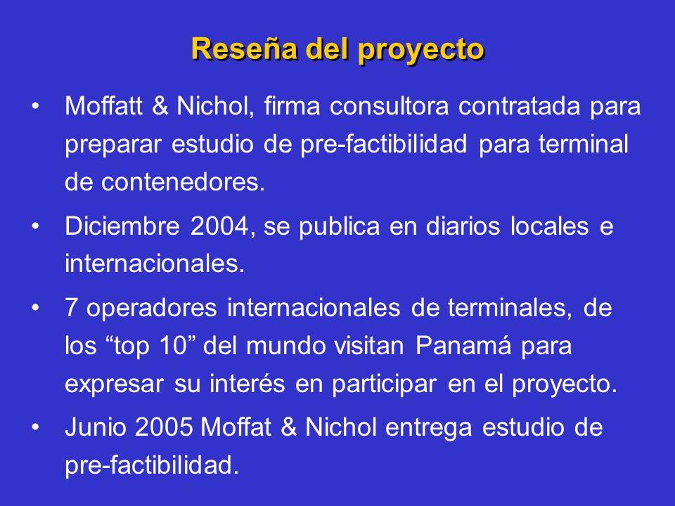 Reseña del proyecto Moffatt & Nichol, firma consultora contratada para preparar estudio de pre-factibilidad para terminal de contenedores.