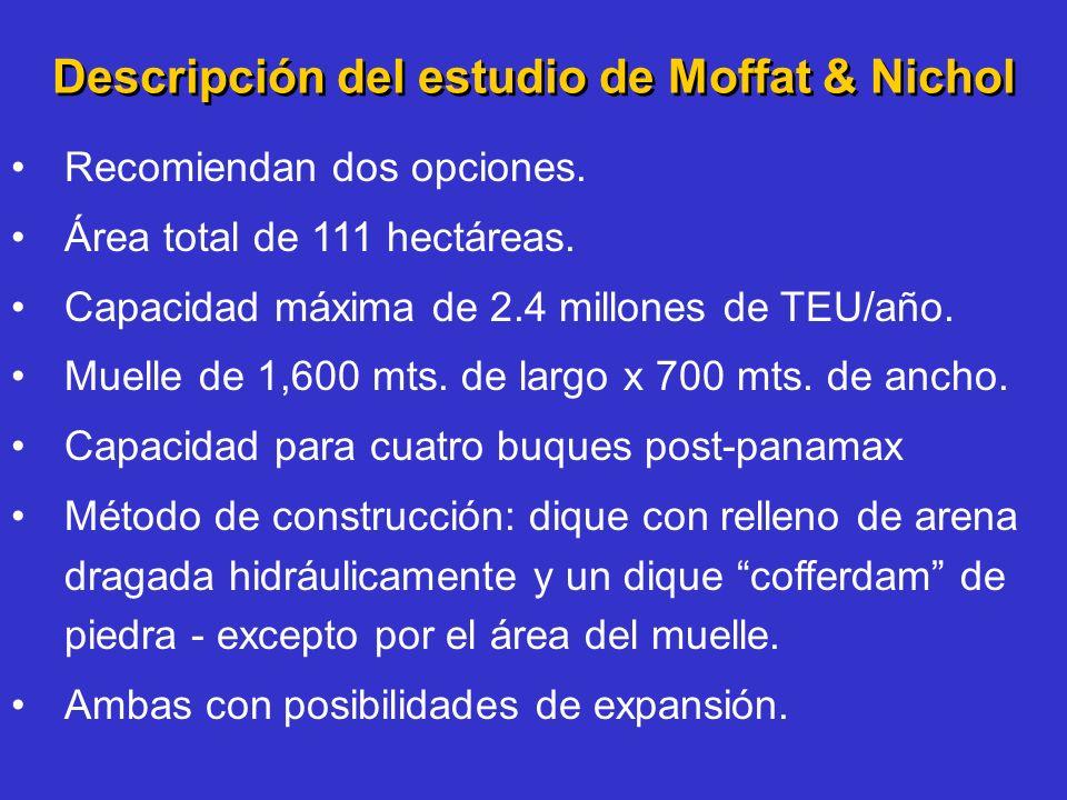 Descripción del estudio de Moffat & Nichol