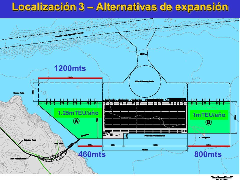 Localización 3 – Alternativas de expansión