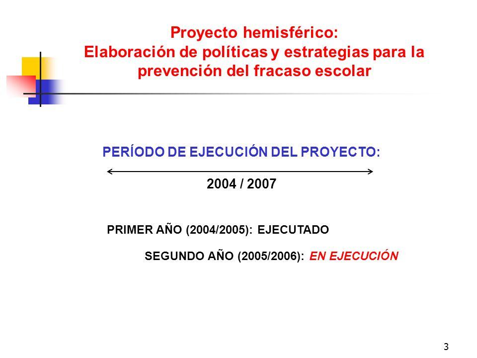 Proyecto hemisférico: Elaboración de políticas y estrategias para la
