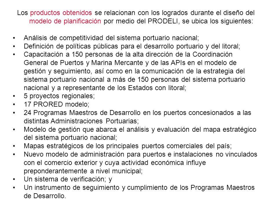 Los productos obtenidos se relacionan con los logrados durante el diseño del modelo de planificación por medio del PRODELI, se ubica los siguientes: