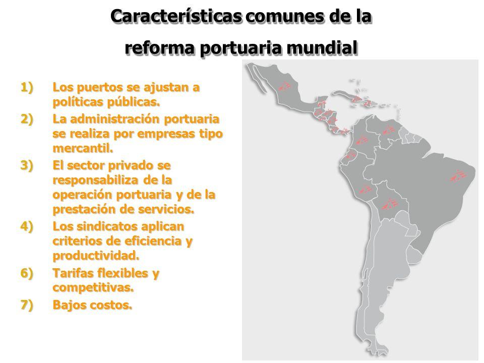 Características comunes de la reforma portuaria mundial