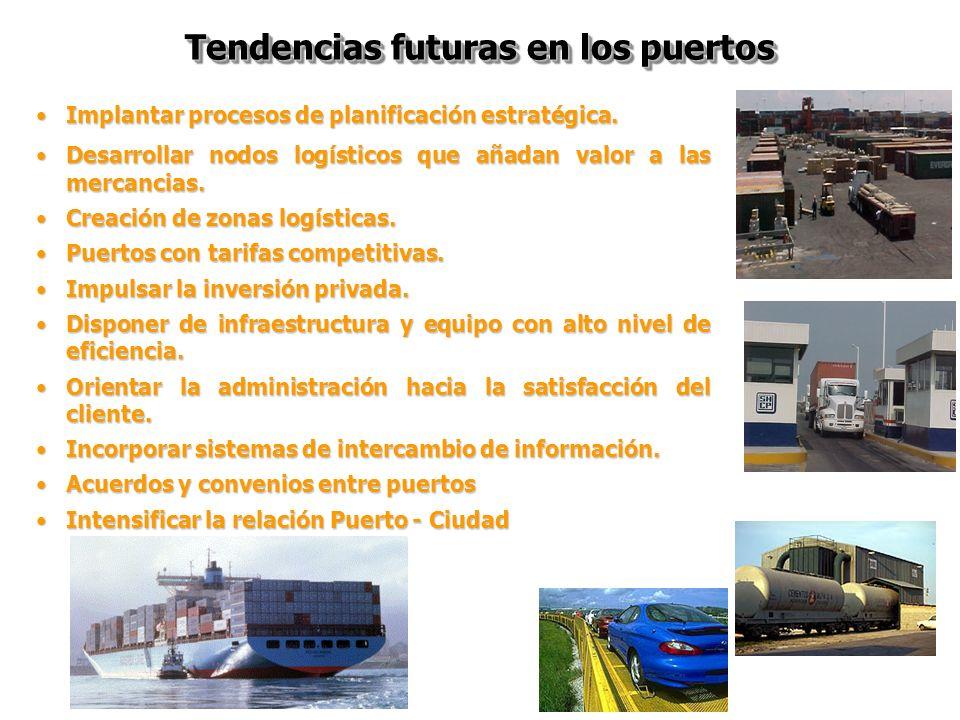 Tendencias futuras en los puertos