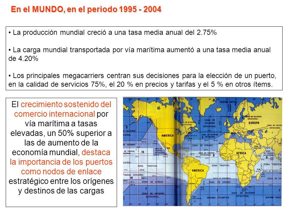 En el MUNDO, en el periodo 1995 - 2004