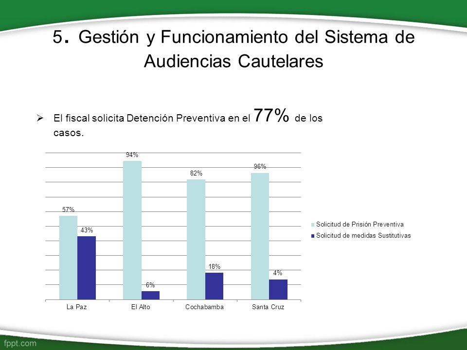 5. Gestión y Funcionamiento del Sistema de Audiencias Cautelares