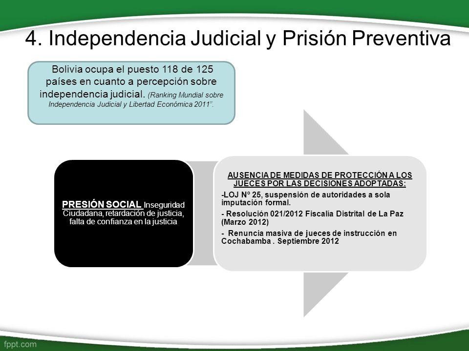 4. Independencia Judicial y Prisión Preventiva