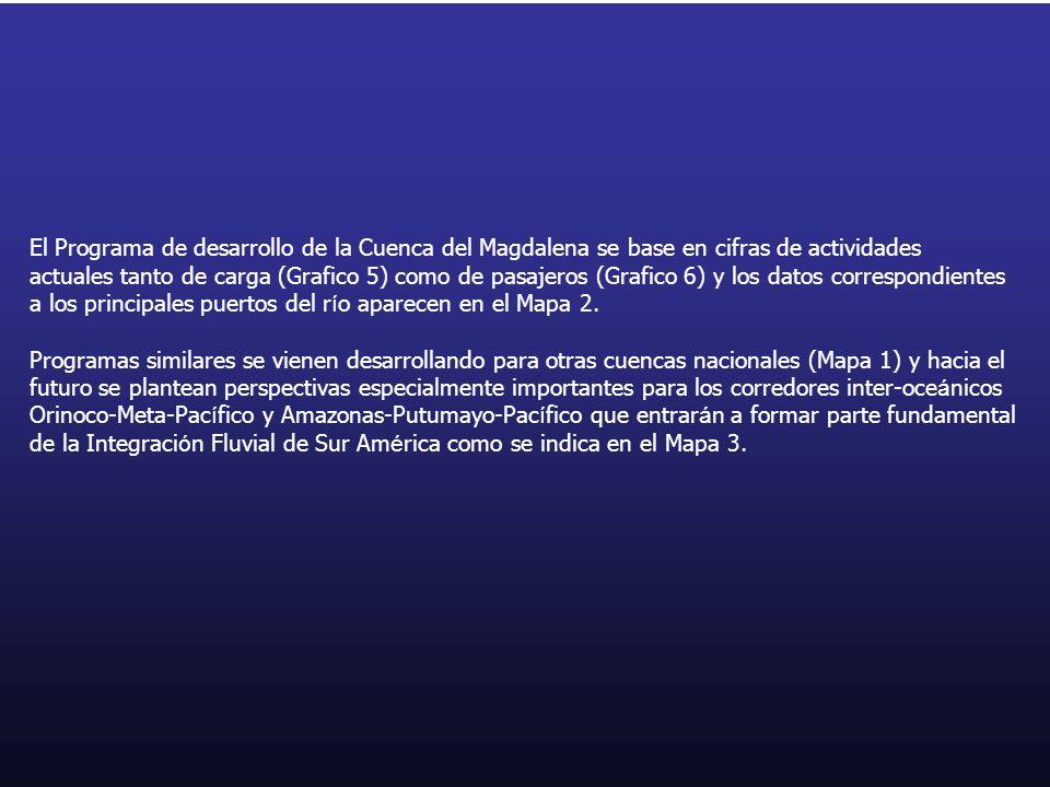 El Programa de desarrollo de la Cuenca del Magdalena se base en cifras de actividades