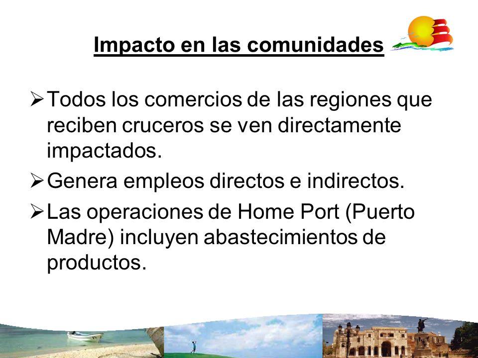Impacto en las comunidades