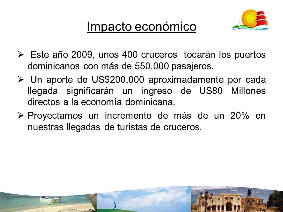 Impacto económicoEste año 2009, unos 400 cruceros tocarán los puertos dominicanos con más de 550,000 pasajeros.