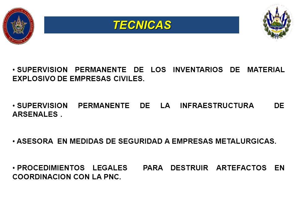 TECNICASSUPERVISION PERMANENTE DE LOS INVENTARIOS DE MATERIAL EXPLOSIVO DE EMPRESAS CIVILES.