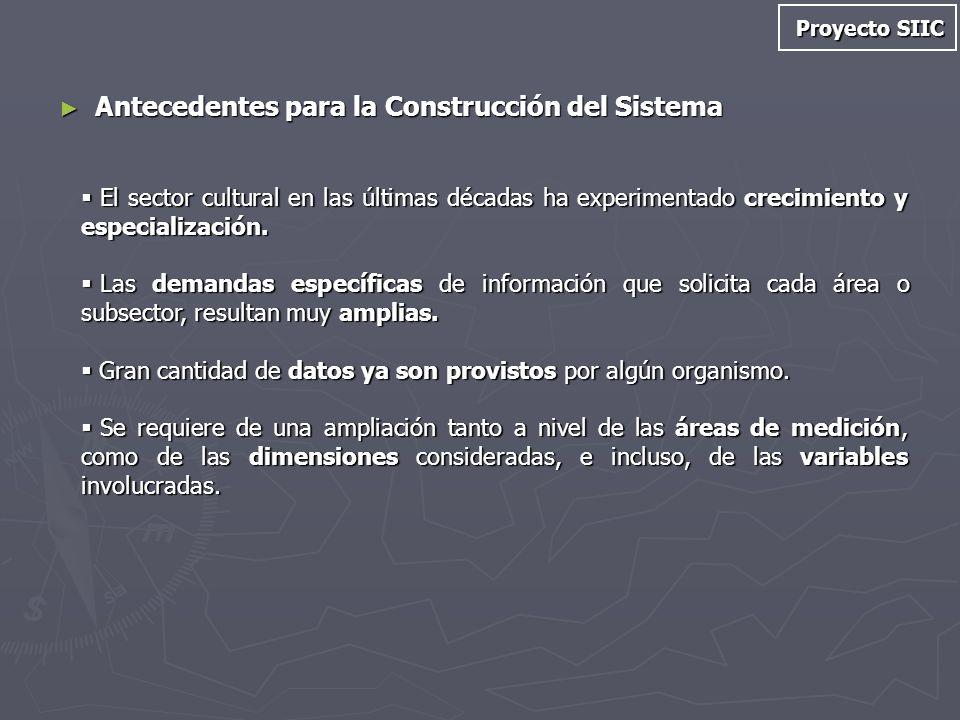 Antecedentes para la Construcción del Sistema