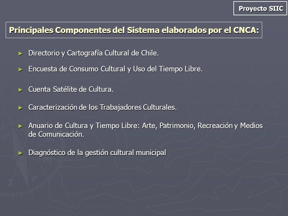 Principales Componentes del Sistema elaborados por el CNCA: