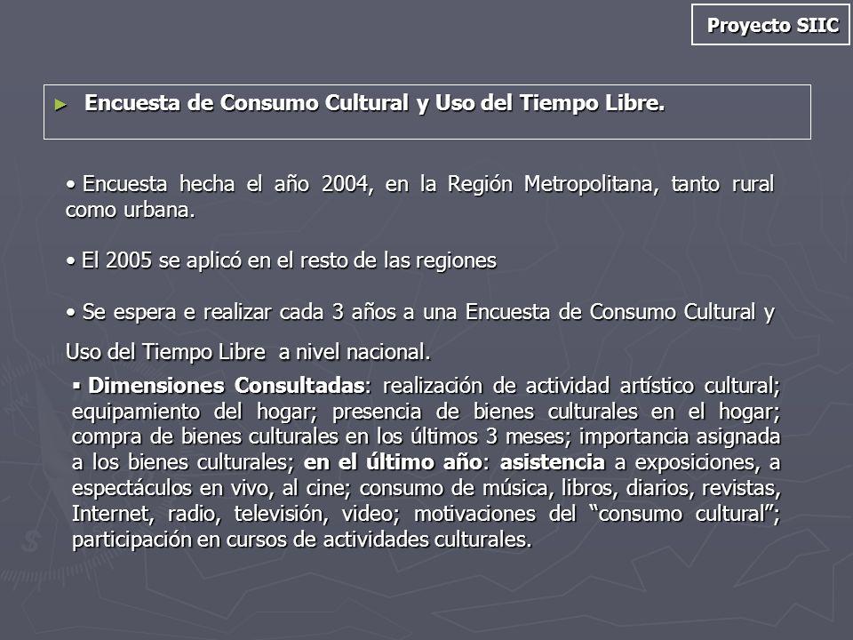 Encuesta de Consumo Cultural y Uso del Tiempo Libre.