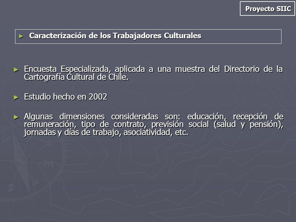Proyecto SIIC Caracterización de los Trabajadores Culturales.