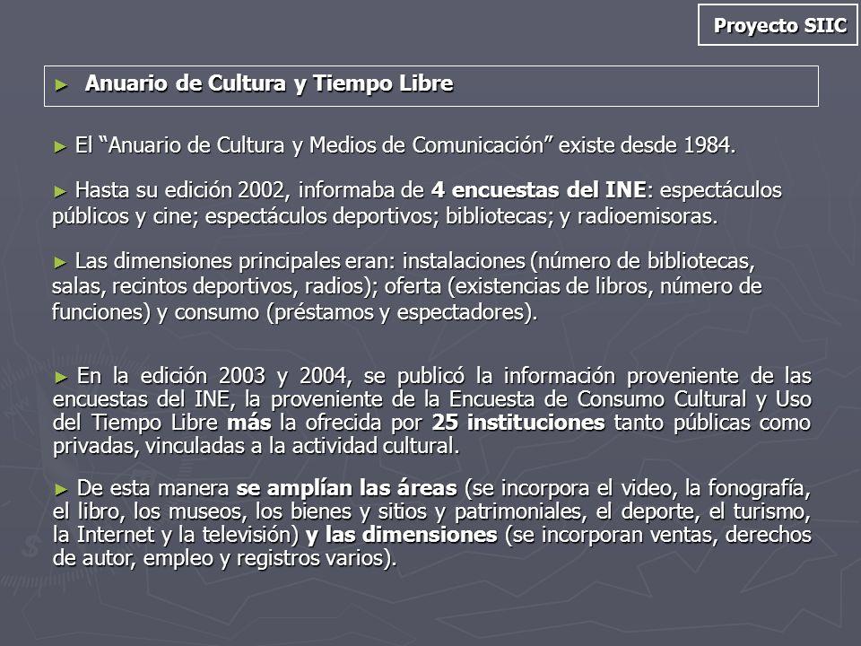Anuario de Cultura y Tiempo Libre