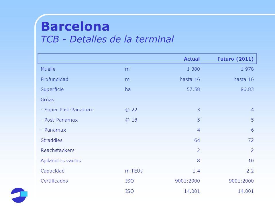 Barcelona TCB - Detalles de la terminal